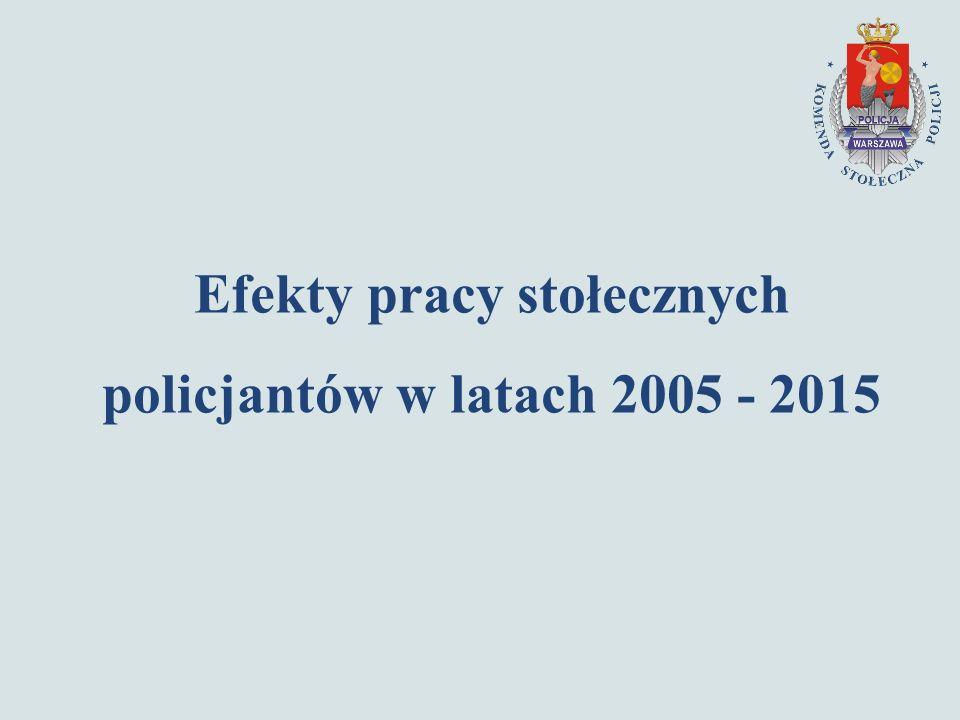 Efekty pracy stołecznych policjantów w latach 2005 - 2015