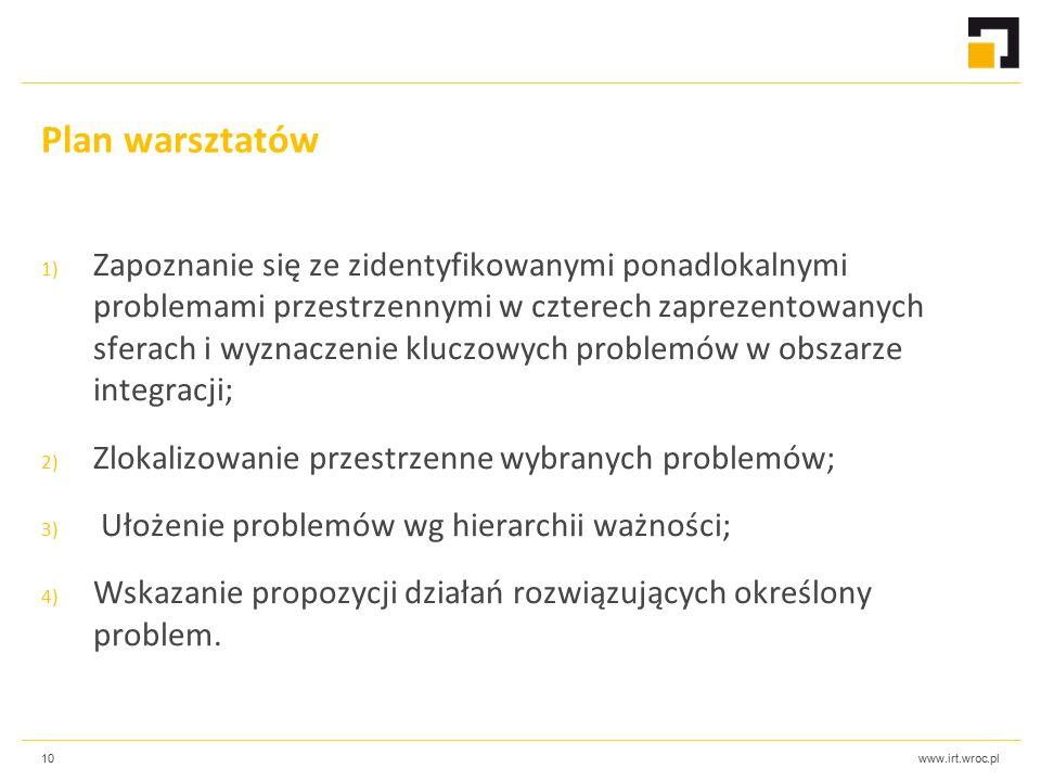 www.irt.wroc.pl Plan warsztatów 1) Zapoznanie się ze zidentyfikowanymi ponadlokalnymi problemami przestrzennymi w czterech zaprezentowanych sferach i wyznaczenie kluczowych problemów w obszarze integracji; 2) Zlokalizowanie przestrzenne wybranych problemów; 3) Ułożenie problemów wg hierarchii ważności; 4) Wskazanie propozycji działań rozwiązujących określony problem.