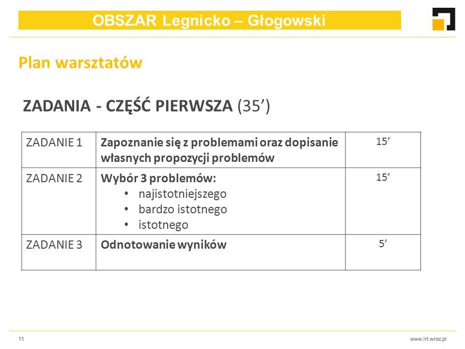 www.irt.wroc.pl11 OBSZAR Legnicko – Głogowski ZADANIA - CZĘŚĆ PIERWSZA (35') Plan warsztatów ZADANIE 1Zapoznanie się z problemami oraz dopisanie własnych propozycji problemów 15' ZADANIE 2Wybór 3 problemów: najistotniejszego bardzo istotnego istotnego 15' ZADANIE 3Odnotowanie wyników 5'