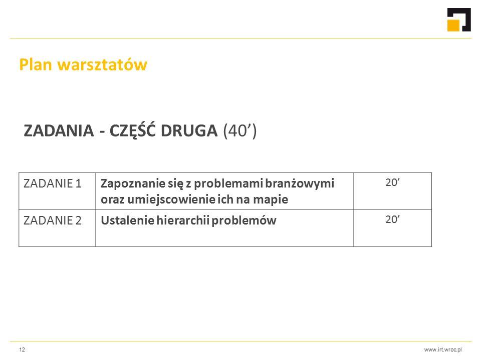 www.irt.wroc.pl12 ZADANIE 1Zapoznanie się z problemami branżowymi oraz umiejscowienie ich na mapie 20' ZADANIE 2Ustalenie hierarchii problemów 20' Plan warsztatów ZADANIA - CZĘŚĆ DRUGA (40')