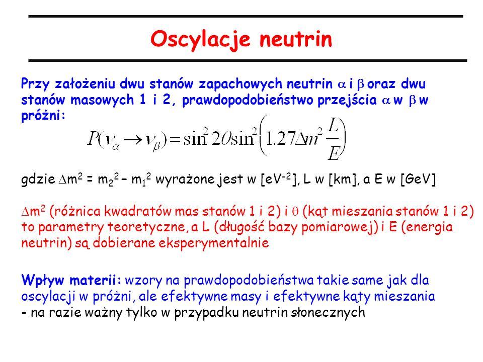 Oscylacje neutrin Przy założeniu dwu stanów zapachowych neutrin  i  oraz dwu stanów masowych 1 i 2, prawdopodobieństwo przejścia  w  w próżni: gdzie  m 2 = m 2 2 – m 1 2 wyrażone jest w [eV -2 ], L w [km], a E w [GeV]  m 2 (różnica kwadratów mas stanów 1 i 2) i  (kąt mieszania stanów 1 i 2) to parametry teoretyczne, a L (długość bazy pomiarowej) i E (energia neutrin) są dobierane eksperymentalnie Wpływ materii: wzory na prawdopodobieństwa takie same jak dla oscylacji w próżni, ale efektywne masy i efektywne kąty mieszania - na razie ważny tylko w przypadku neutrin słonecznych