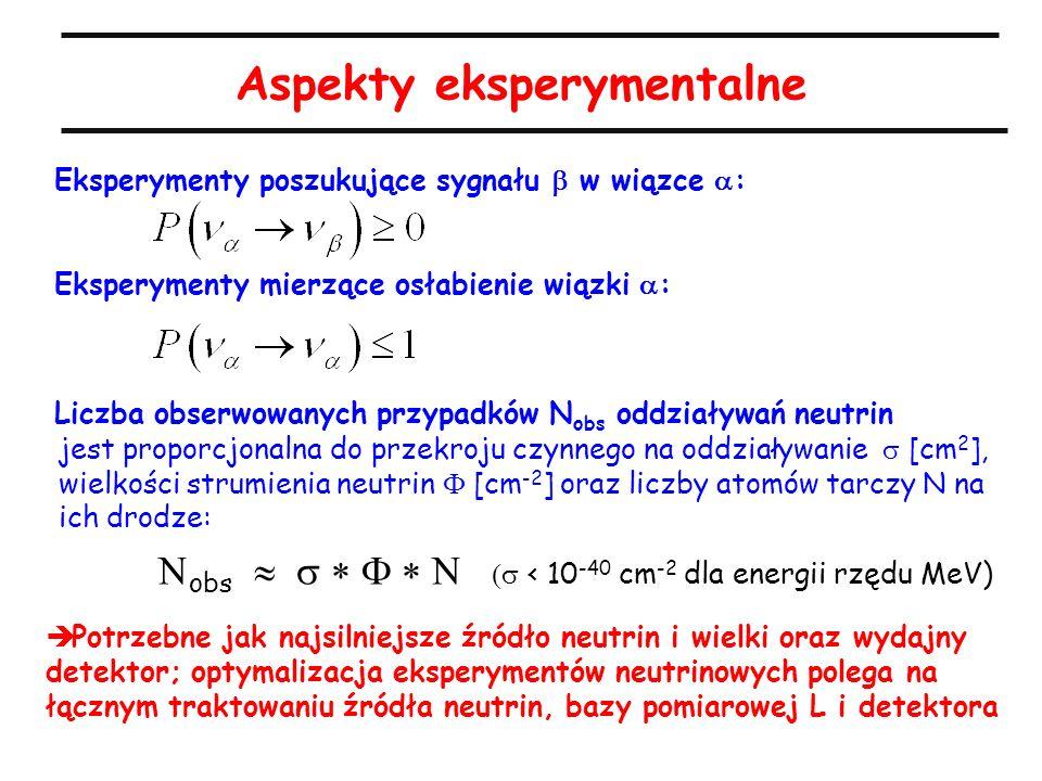 Aspekty eksperymentalne Eksperymenty poszukujące sygnału  w wiązce  : Eksperymenty mierzące osłabienie wiązki  : Liczba obserwowanych przypadków N obs oddziaływań neutrin jest proporcjonalna do przekroju czynnego na oddziaływanie  [cm 2 ], wielkości strumienia neutrin  [cm -2 ] oraz liczby atomów tarczy N na ich drodze:  obs   < 10 -40 cm -2 dla energii rzędu MeV) è Potrzebne jak najsilniejsze źródło neutrin i wielki oraz wydajny detektor; optymalizacja eksperymentów neutrinowych polega na łącznym traktowaniu źródła neutrin, bazy pomiarowej L i detektora