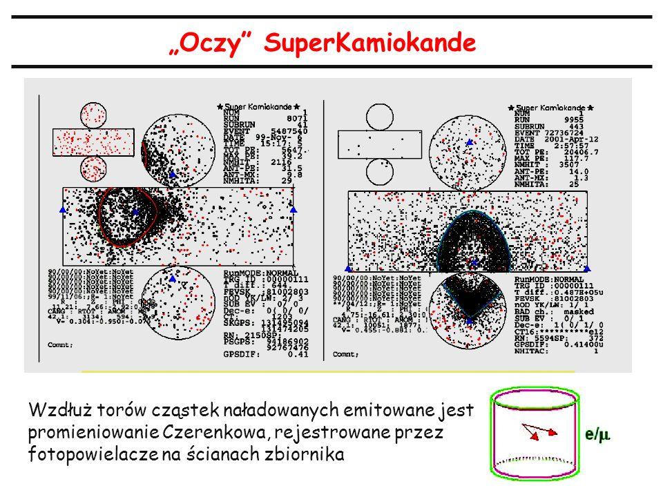 """""""Oczy SuperKamiokande e  Wzdłuż torów cząstek naładowanych emitowane jest promieniowanie Czerenkowa, rejestrowane przez fotopowielacze na ścianach zbiornika"""