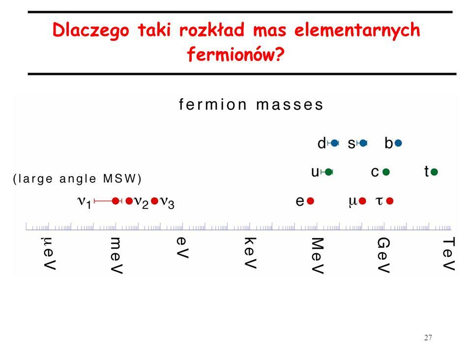 27 Dlaczego taki rozkład mas elementarnych fermionów
