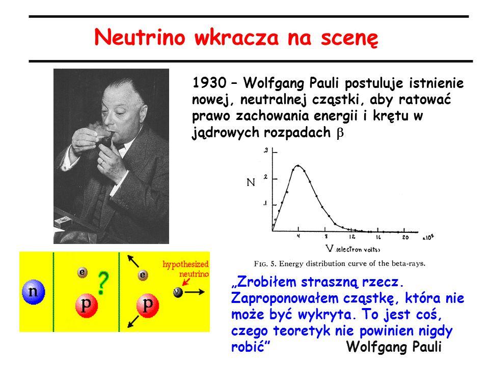 """Neutrino wkracza na scenę 1930 – Wolfgang Pauli postuluje istnienie nowej, neutralnej cząstki, aby ratować prawo zachowania energii i krętu w jądrowych rozpadach  """"Zrobiłem straszną rzecz."""