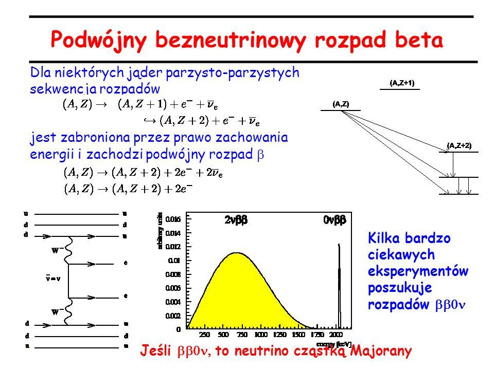 Podwójny bezneutrinowy rozpad beta Dla niektórych jąder parzysto-parzystych sekwencja rozpadów jest zabroniona przez prawo zachowania energii i zachodzi podwójny rozpad  Kilka bardzo ciekawych eksperymentów poszukuje rozpadów  Jeśli  to neutrino cząstką Majorany