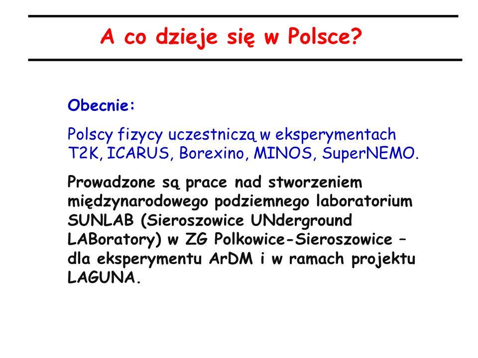 A co dzieje się w Polsce.