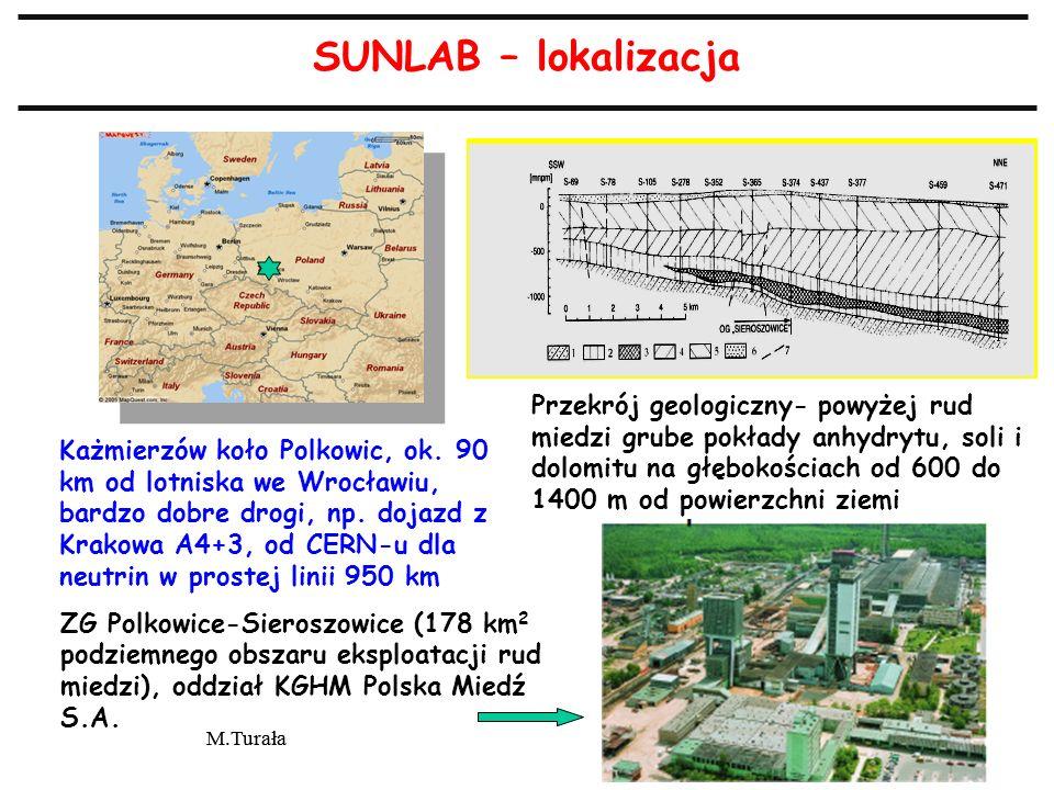 35 M.Turała 35 ZG Polkowice-Sieroszowice (178 km 2 podziemnego obszaru eksploatacji rud miedzi), oddział KGHM Polska Miedź S.A.