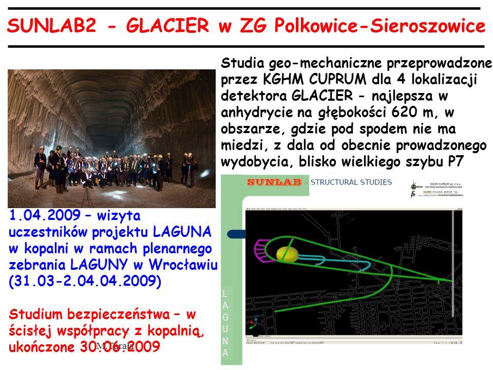 M.Turała SUNLAB2 - GLACIER w ZG Polkowice-Sieroszowice 1.04.2009 – wizyta uczestników projektu LAGUNA w kopalni w ramach plenarnego zebrania LAGUNY w Wrocławiu (31.03-2.04.04.2009) Studium bezpieczeństwa – w ścisłej współpracy z kopalnią, ukończone 30.06.2009 Studia geo-mechaniczne przeprowadzone przez KGHM CUPRUM dla 4 lokalizacji detektora GLACIER - najlepsza w anhydrycie na głębokości 620 m, w obszarze, gdzie pod spodem nie ma miedzi, z dala od obecnie prowadzonego wydobycia, blisko wielkiego szybu P7