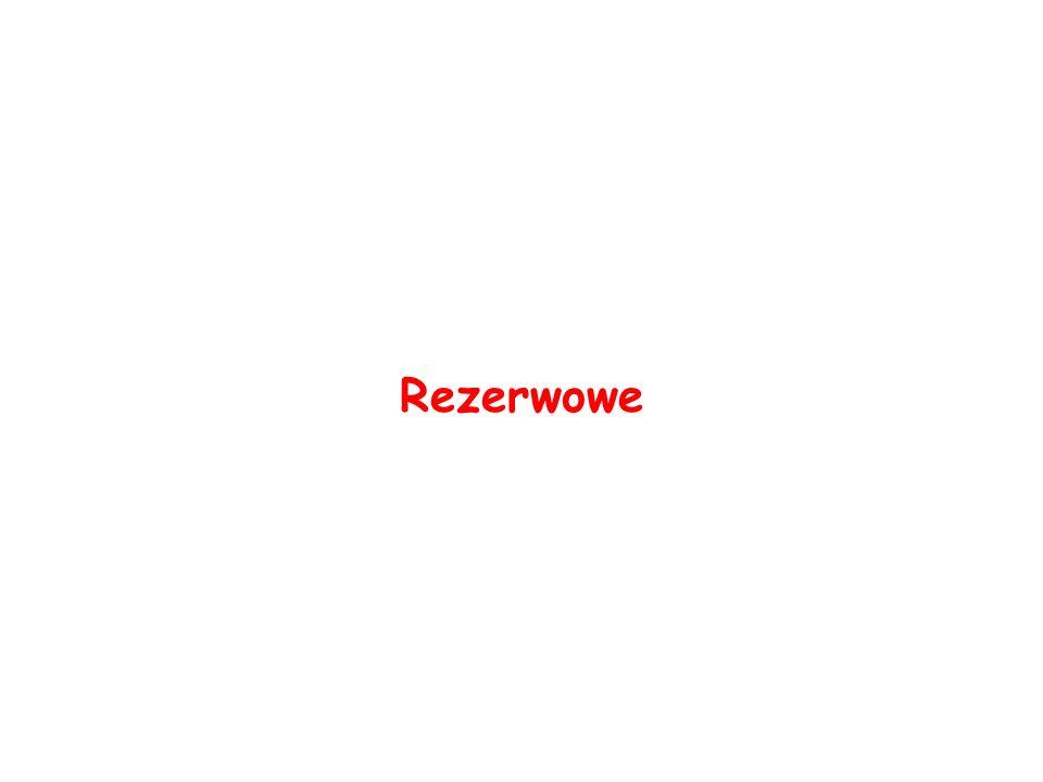 Rezerwowe