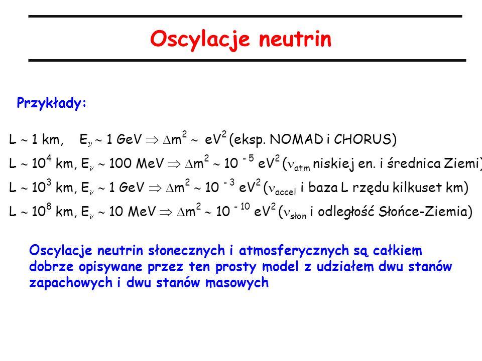 Oscylacje neutrin L  1 km, E  1 GeV   m 2  eV 2 (eksp.