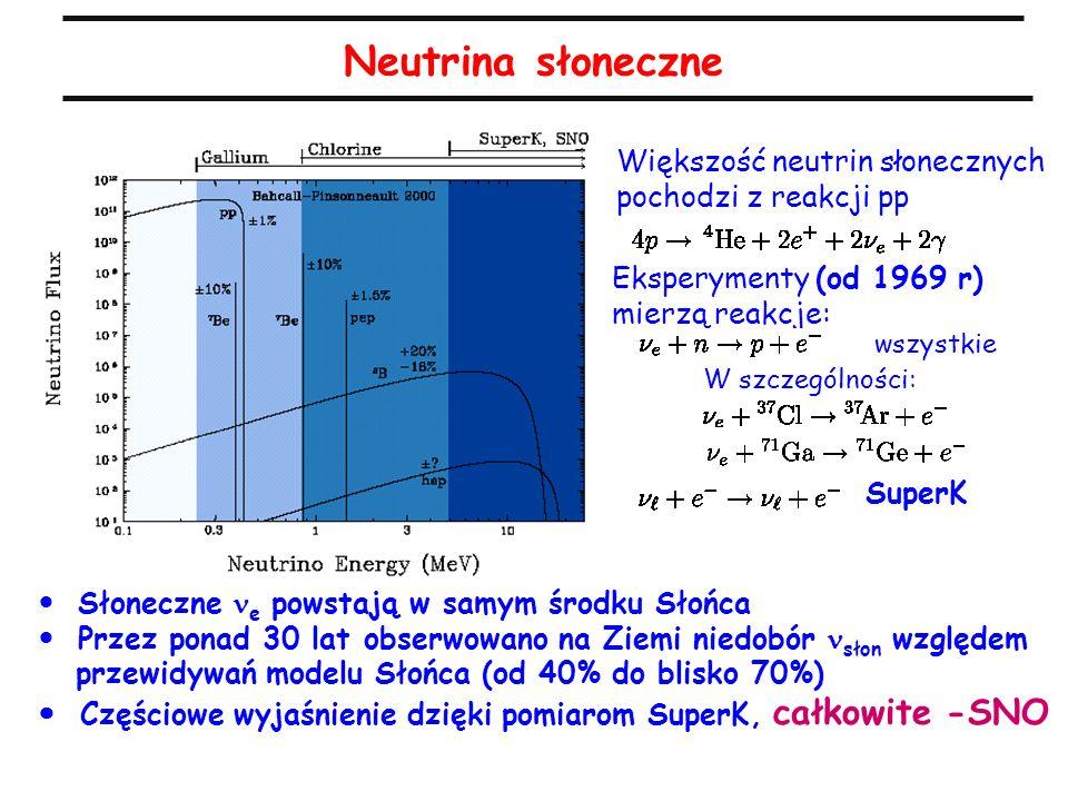 Neutrina słoneczne Słoneczne e powstają w samym środku Słońca Przez ponad 30 lat obserwowano na Ziemi niedobór słon względem przewidywań modelu Słońca (od 40% do blisko 70%) Częściowe wyjaśnienie dzięki pomiarom SuperK, całkowite -SNO Większość neutrin słonecznych pochodzi z reakcji pp Eksperymenty (od 1969 r) mierzą reakcje: W szczególności: SuperK wszystkie
