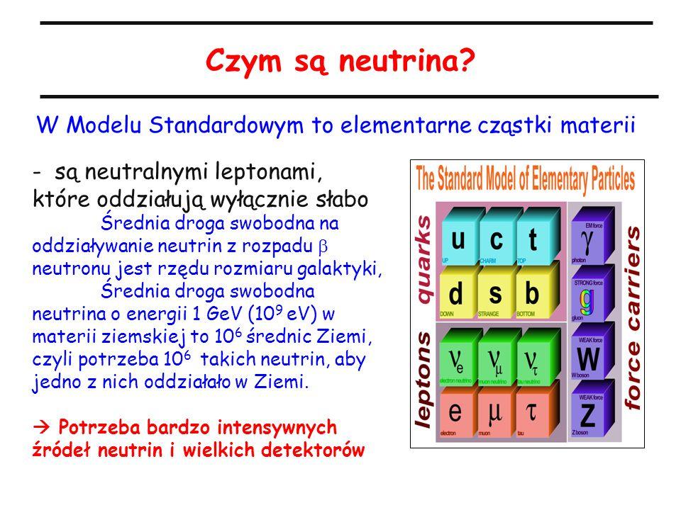 Czym są neutrina.