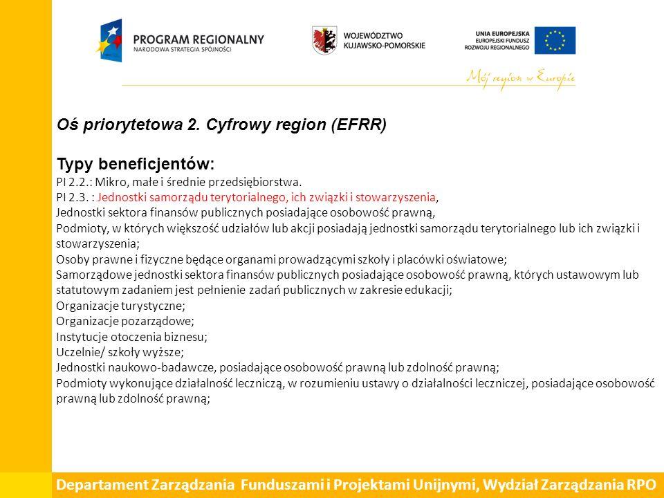 Oś priorytetowa 2. Cyfrowy region (EFRR) Typy beneficjentów: PI 2.2.: Mikro, małe i średnie przedsiębiorstwa. PI 2.3. : Jednostki samorządu terytorial