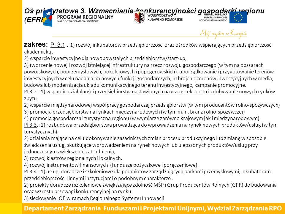 Oś priorytetowa 3. Wzmacnianie konkurencyjności gospodarki regionu (EFRR) zakres: PI 3.1.: 1) rozwój inkubatorów przedsiębiorczości oraz ośrodków wspi