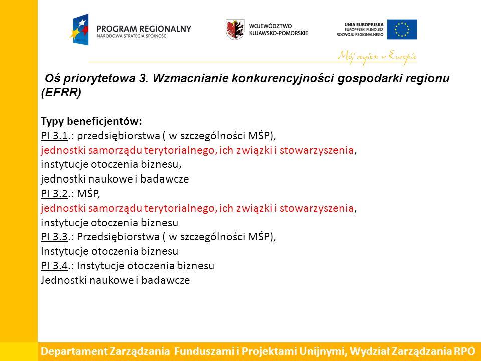 Oś priorytetowa 3. Wzmacnianie konkurencyjności gospodarki regionu (EFRR) Typy beneficjentów: PI 3.1.: przedsiębiorstwa ( w szczególności MŚP), jednos