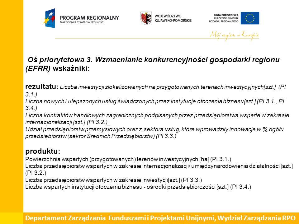 Oś priorytetowa 3. Wzmacnianie konkurencyjności gospodarki regionu (EFRR) wskaźniki: rezultatu : Liczba inwestycji zlokalizowanych na przygotowanych t
