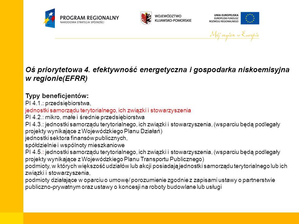 Oś priorytetowa 4. efektywność energetyczna i gospodarka niskoemisyjna w regionie(EFRR) Typy beneficjentów: PI 4.1.: przedsiębiorstwa, jednostki samor