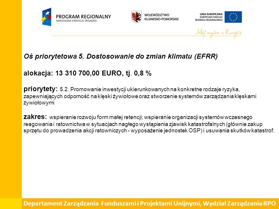 Oś priorytetowa 5. Dostosowanie do zmian klimatu (EFRR) alokacja: 13 310 700,00 EURO, tj. 0,8 % priorytety: 5.2. Promowanie inwestycji ukierunkowanych