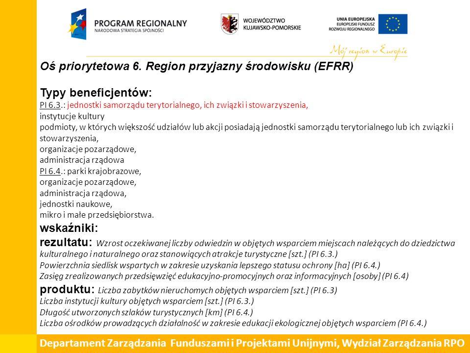 Oś priorytetowa 6. Region przyjazny środowisku (EFRR) Typy beneficjentów: PI 6.3.: jednostki samorządu terytorialnego, ich związki i stowarzyszenia, i