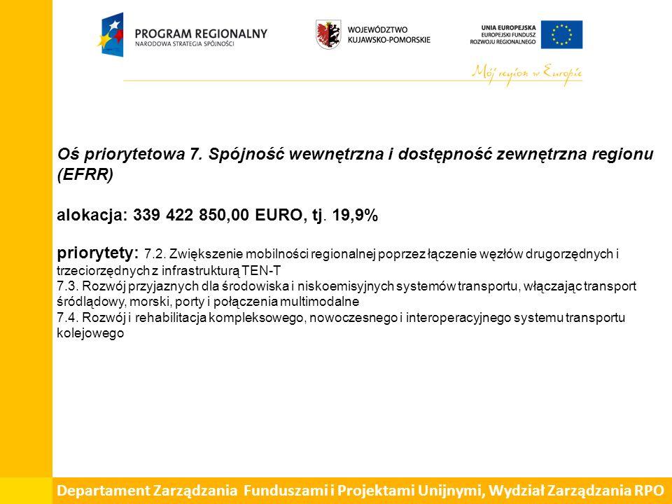 Oś priorytetowa 7. Spójność wewnętrzna i dostępność zewnętrzna regionu (EFRR) alokacja: 339 422 850,00 EURO, tj. 19,9% priorytety: 7.2. Zwiększenie mo