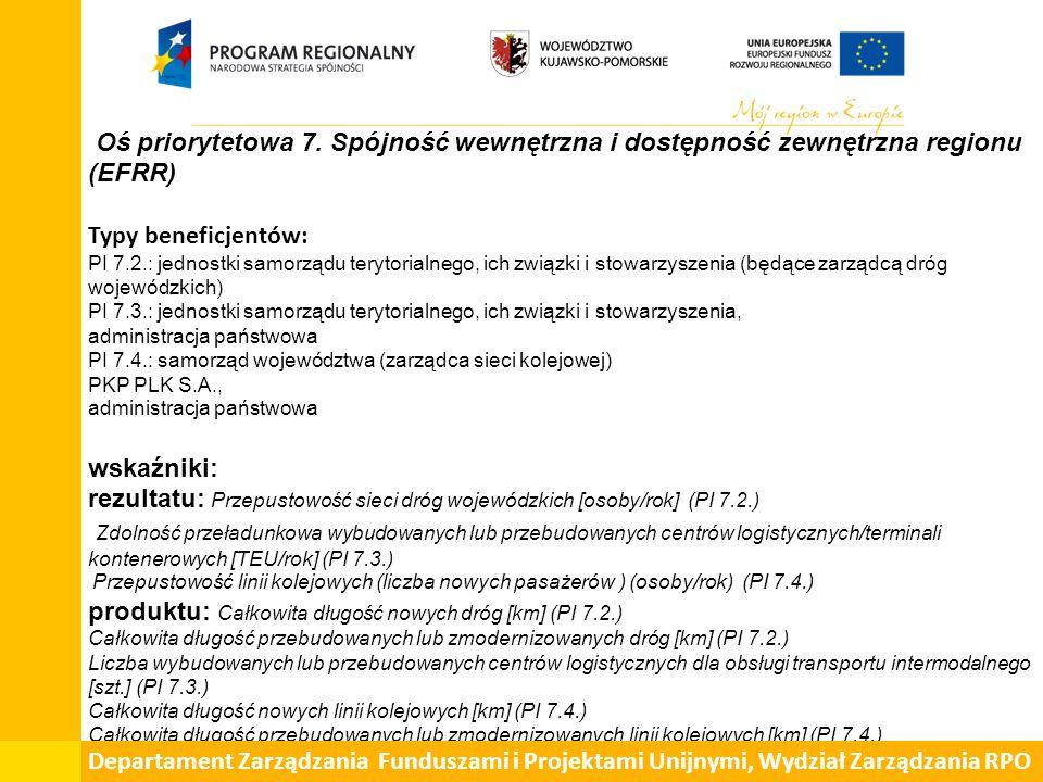 Oś priorytetowa 7. Spójność wewnętrzna i dostępność zewnętrzna regionu (EFRR) Typy beneficjentów: PI 7.2.: jednostki samorządu terytorialnego, ich zwi