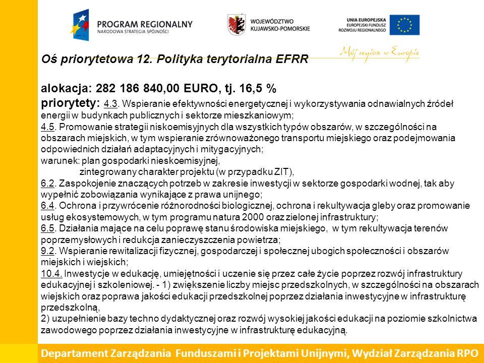 Oś priorytetowa 12. Polityka terytorialna EFRR alokacja: 282 186 840,00 EURO, tj. 16,5 % priorytety: 4.3. Wspieranie efektywności energetycznej i wyko