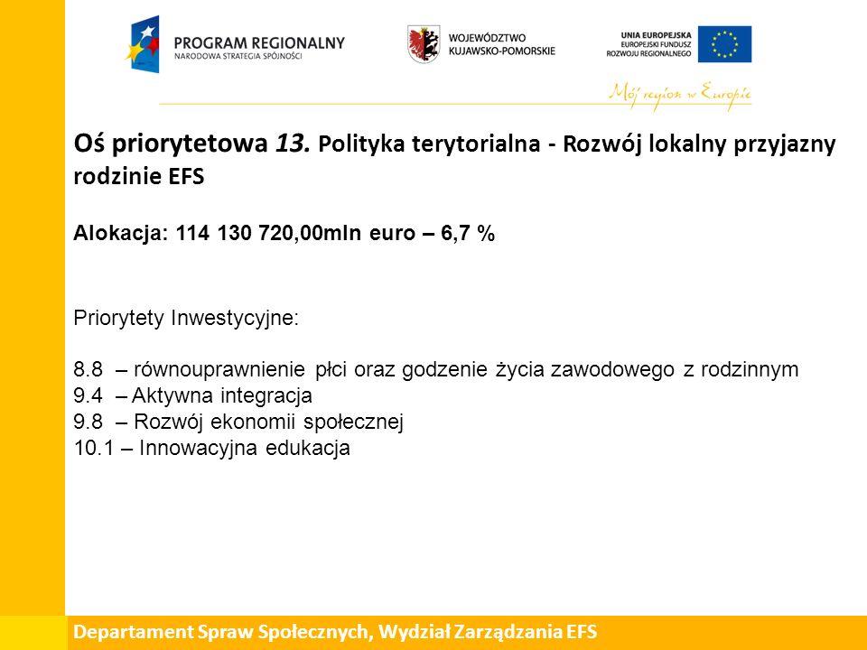 Departament Spraw Społecznych, Wydział Zarządzania EFS Oś priorytetowa 13. Polityka terytorialna - Rozwój lokalny przyjazny rodzinie EFS Alokacja: 114