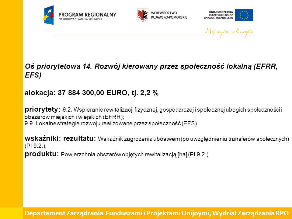 Oś priorytetowa 14. Rozwój kierowany przez społeczność lokalną (EFRR, EFS) alokacja: 37 884 300,00 EURO, tj. 2,2 % priorytety: 9.2. Wspieranie rewital