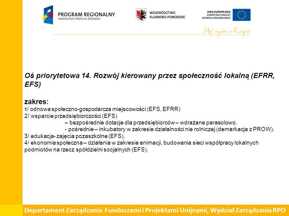 Oś priorytetowa 14. Rozwój kierowany przez społeczność lokalną (EFRR, EFS) zakres: 1 / odnowa społeczno-gospodarcza miejscowości (EFS, EFRR) 2/ wsparc