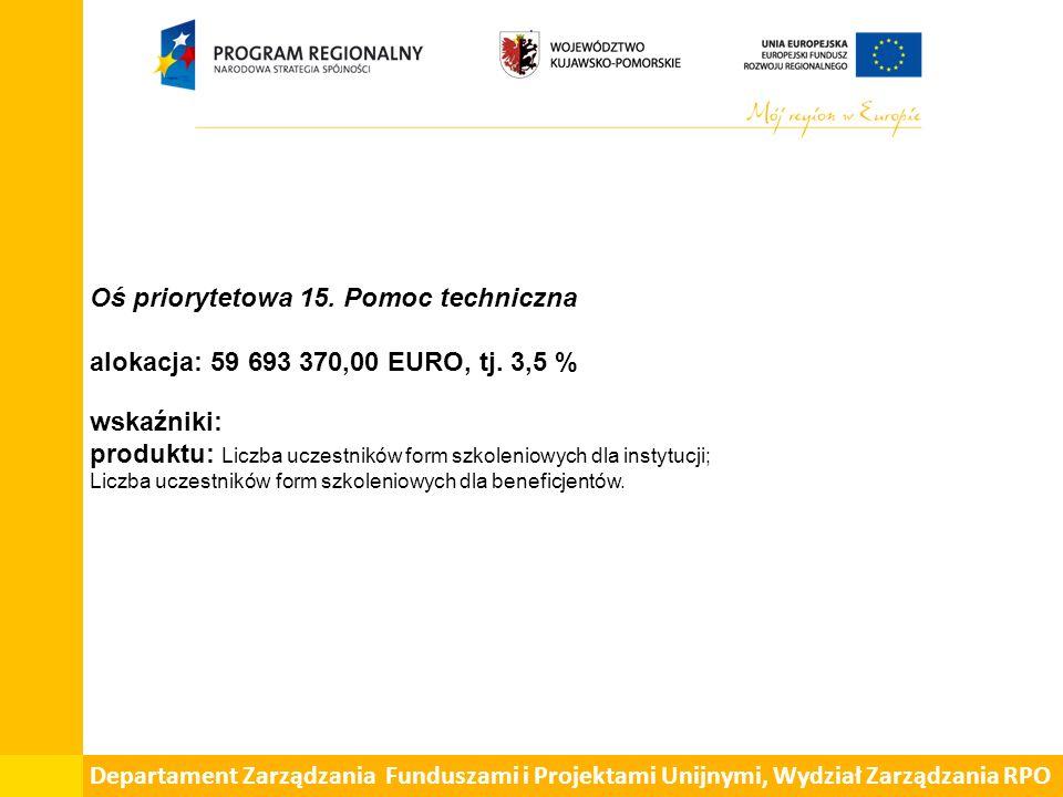 Oś priorytetowa 15. Pomoc techniczna alokacja: 59 693 370,00 EURO, tj. 3,5 % wskaźniki: produktu: Liczba uczestników form szkoleniowych dla instytucji