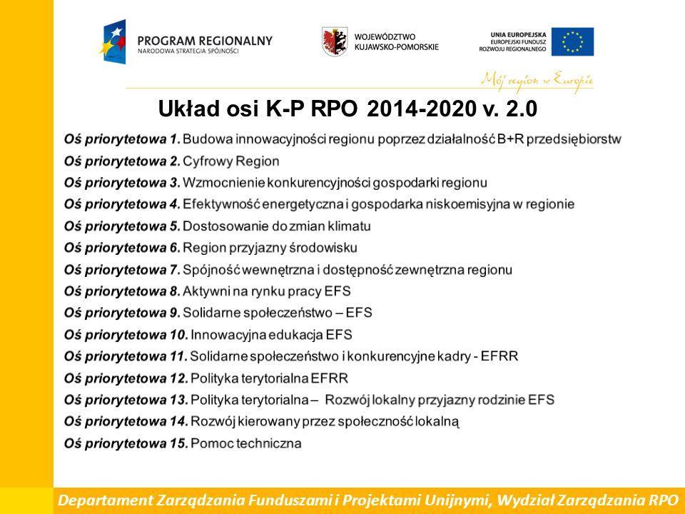 Departament Zarządzania Funduszami i Projektami Unijnymi, Wydział Zarządzania RPO Układ osi K-P RPO 2014-2020 v. 2.0