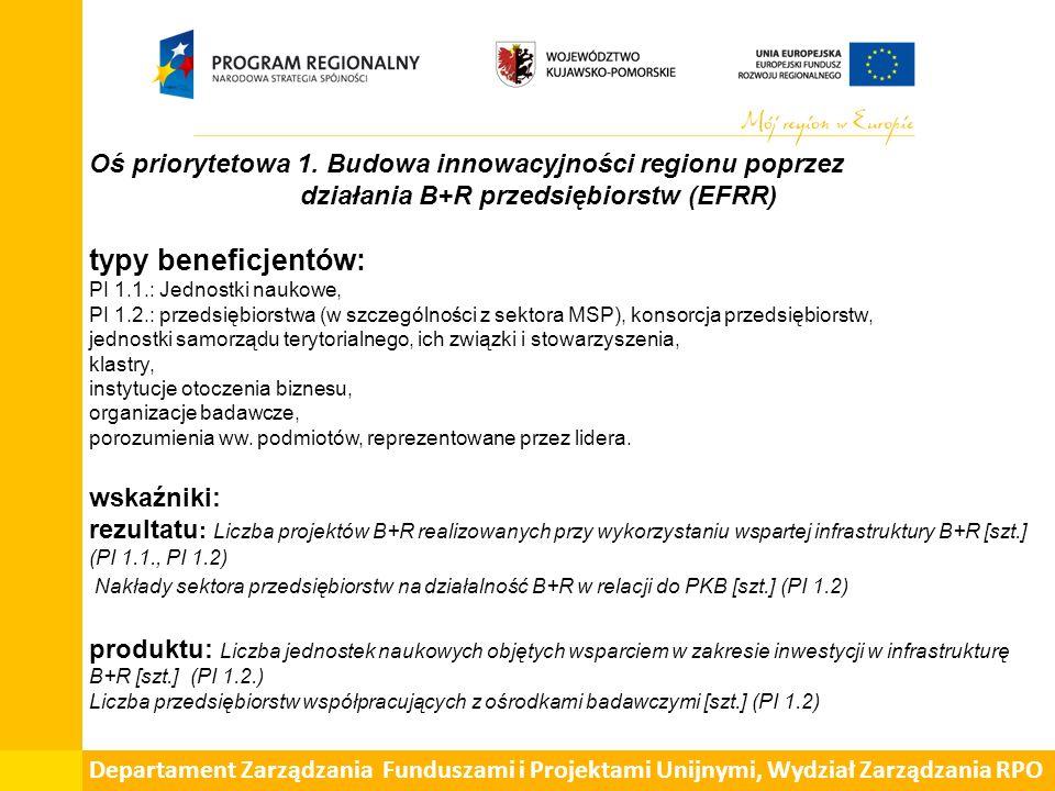 Oś priorytetowa 1. Budowa innowacyjności regionu poprzez działania B+R przedsiębiorstw (EFRR) typy beneficjentów: PI 1.1.: Jednostki naukowe, PI 1.2.:
