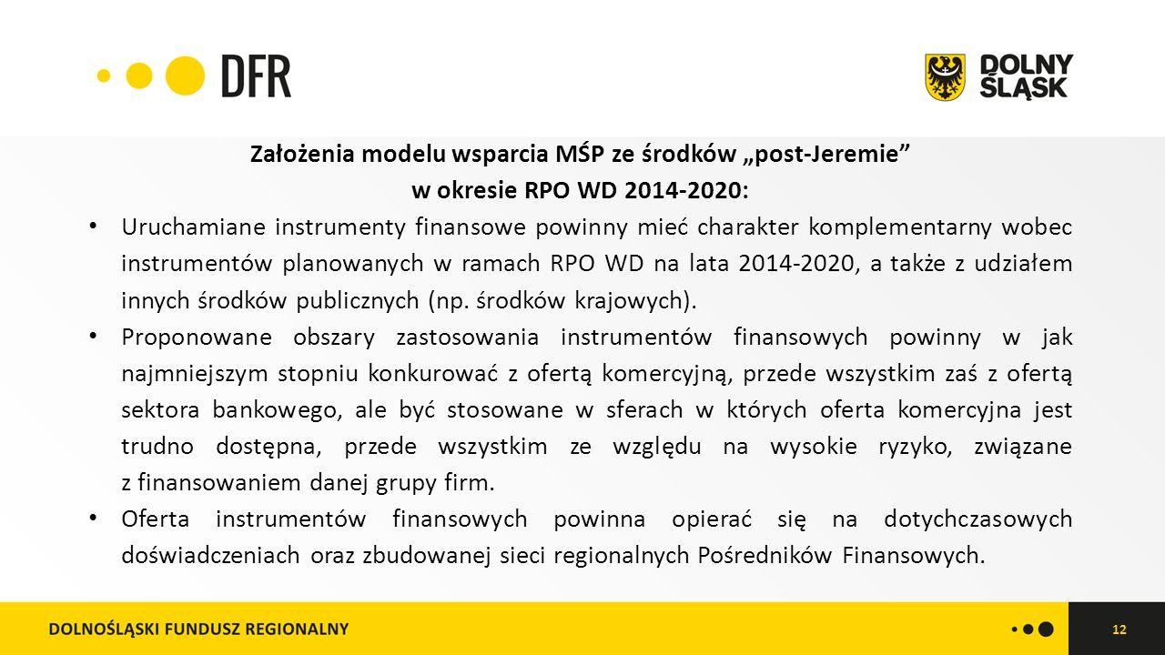 """12 Założenia modelu wsparcia MŚP ze środków """"post-Jeremie w okresie RPO WD 2014-2020: Uruchamiane instrumenty finansowe powinny mieć charakter komplementarny wobec instrumentów planowanych w ramach RPO WD na lata 2014-2020, a także z udziałem innych środków publicznych (np."""