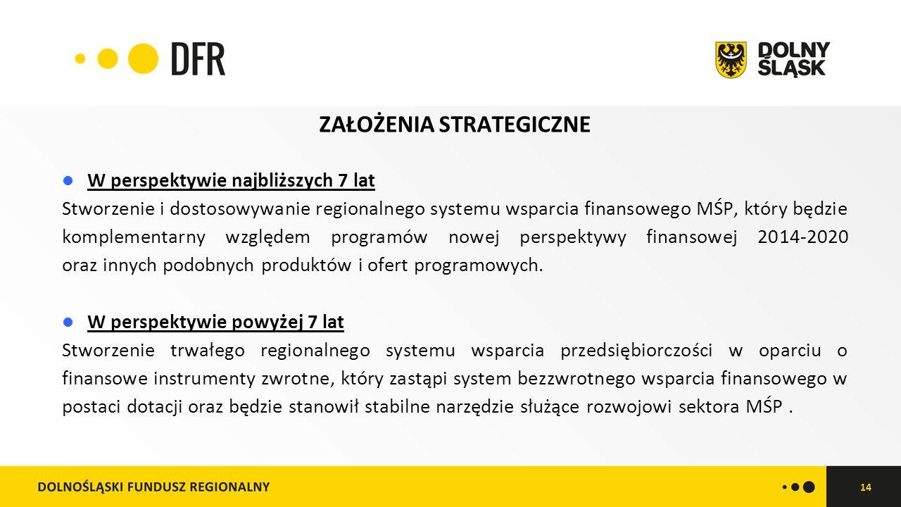 14 ZAŁOŻENIA STRATEGICZNE W perspektywie najbliższych 7 lat Stworzenie i dostosowywanie regionalnego systemu wsparcia finansowego MŚP, który będzie komplementarny względem programów nowej perspektywy finansowej 2014-2020 oraz innych podobnych produktów i ofert programowych.