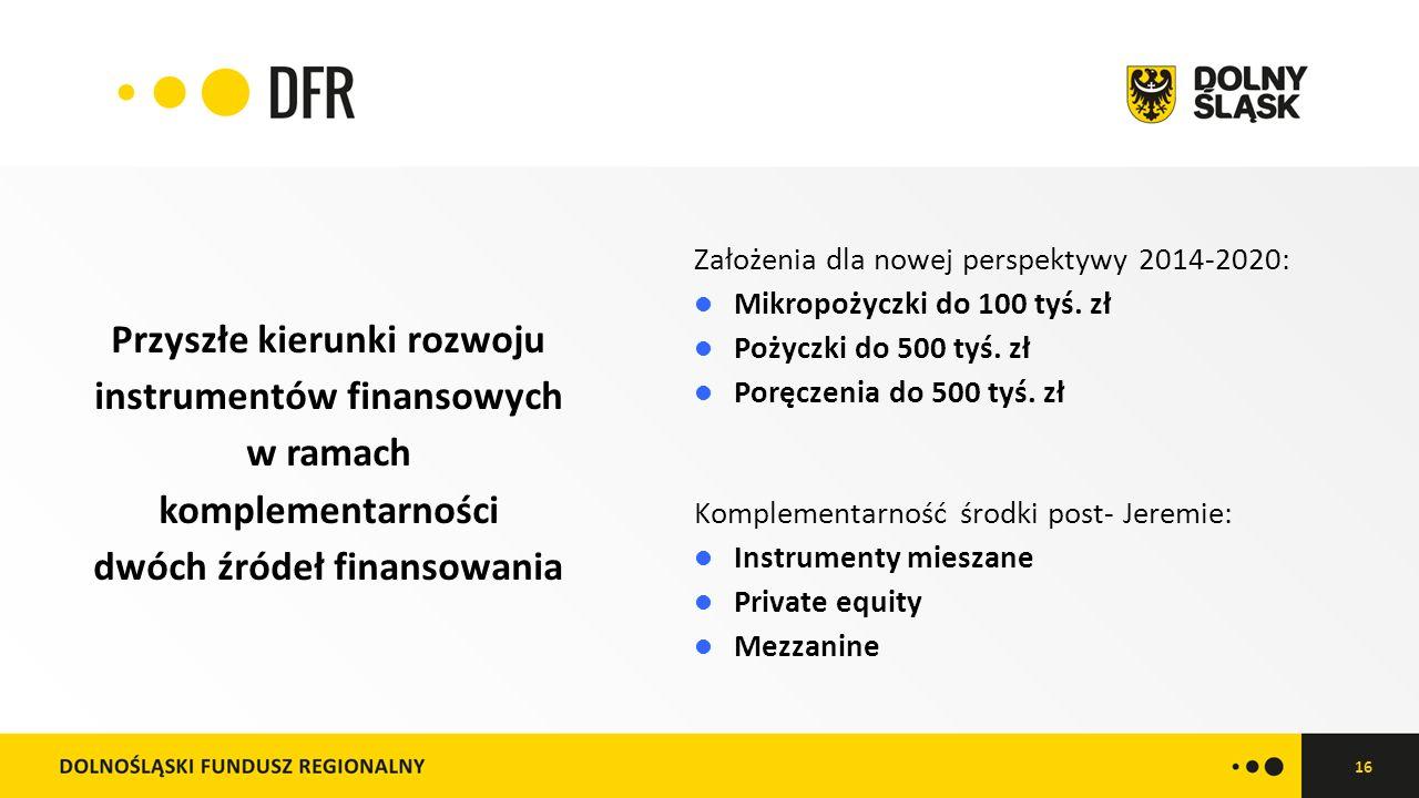 16 Założenia dla nowej perspektywy 2014-2020: Mikropożyczki do 100 tyś.
