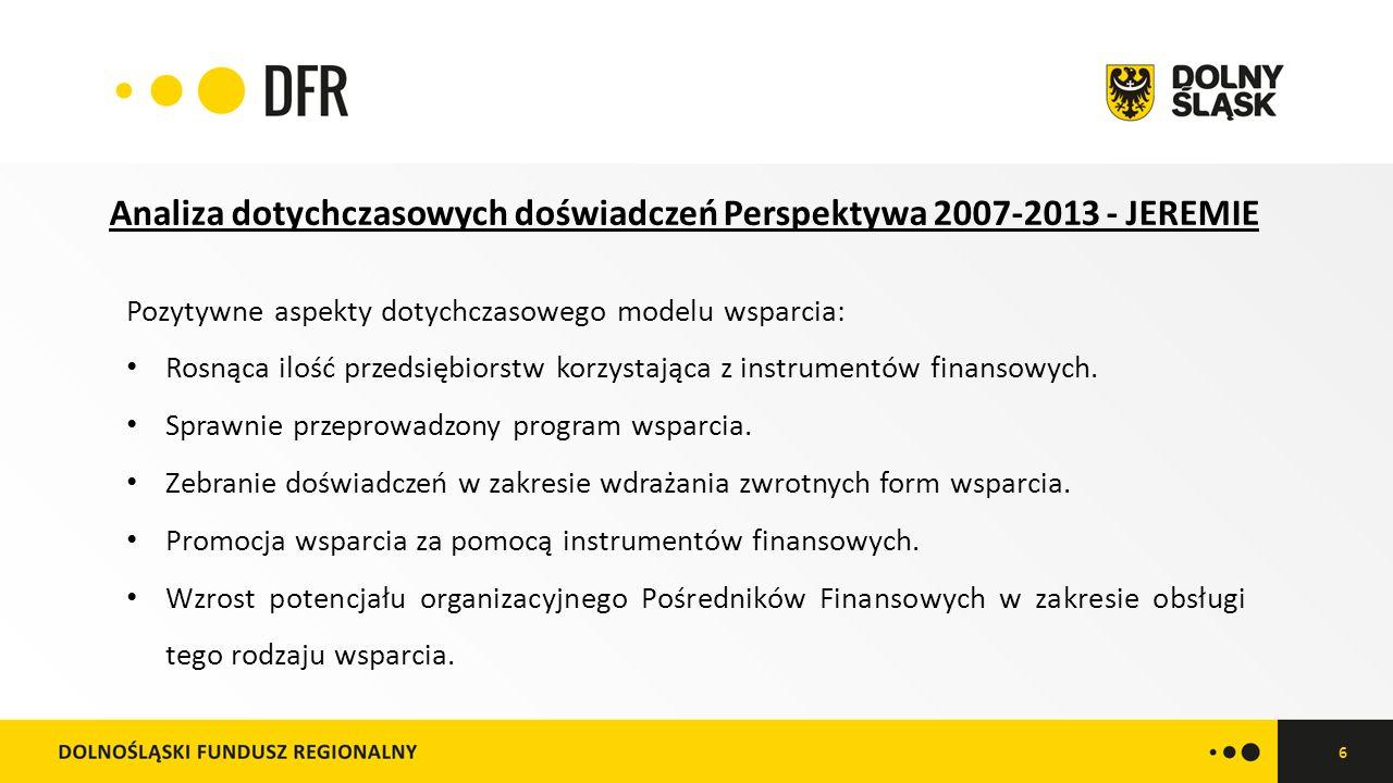 6 Analiza dotychczasowych doświadczeń Perspektywa 2007-2013 - JEREMIE Pozytywne aspekty dotychczasowego modelu wsparcia: Rosnąca ilość przedsiębiorstw korzystająca z instrumentów finansowych.