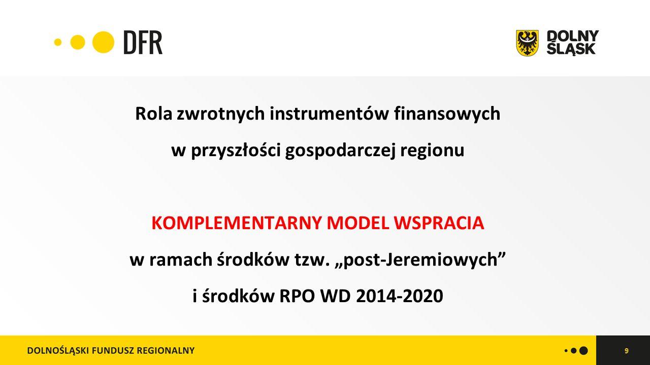 9 Rola zwrotnych instrumentów finansowych w przyszłości gospodarczej regionu KOMPLEMENTARNY MODEL WSPRACIA w ramach środków tzw.