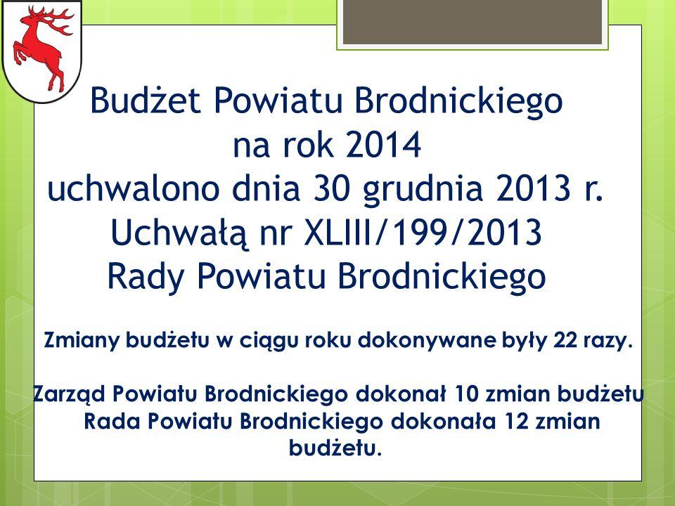 Budżet Powiatu Brodnickiego na rok 2014 uchwalono dnia 30 grudnia 2013 r.