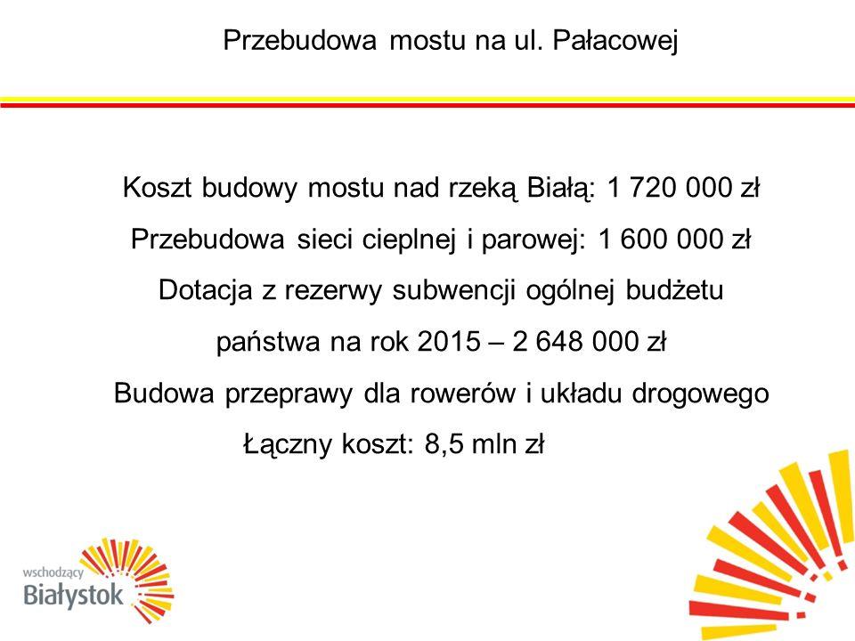 Przebudowa mostu na ul.