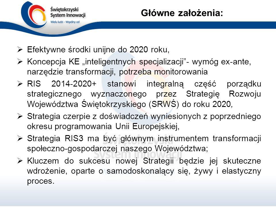 """ Efektywne środki unijne do 2020 roku,  Koncepcja KE """"inteligentnych specjalizacji - wymóg ex-ante, narzędzie transformacji, potrzeba monitorowania  RIS 2014-2020+ stanowi integralną część porządku strategicznego wyznaczonego przez Strategię Rozwoju Województwa Świętokrzyskiego (SRWŚ) do roku 2020,  Strategia czerpie z doświadczeń wyniesionych z poprzedniego okresu programowania Unii Europejskiej,  Strategia RIS3 ma być głównym instrumentem transformacji społeczno-gospodarczej naszego Województwa;  Kluczem do sukcesu nowej Strategii będzie jej skuteczne wdrożenie, oparte o samodoskonalący się, żywy i elastyczny proces."""