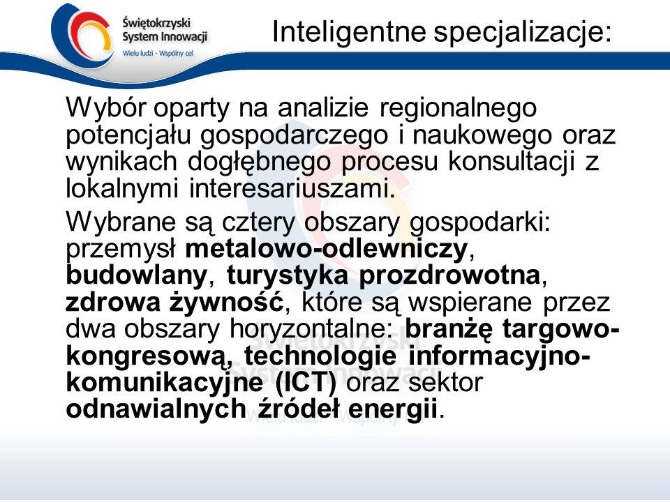 Inteligentne specjalizacje: Wybór oparty na analizie regionalnego potencjału gospodarczego i naukowego oraz wynikach dogłębnego procesu konsultacji z lokalnymi interesariuszami.