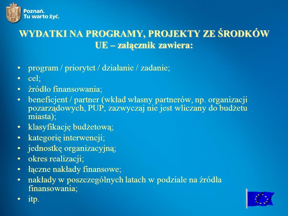 WYDATKI NA PROGRAMY, PROJEKTY ZE ŚRODKÓW UE – załącznik zawiera: program / priorytet / działanie / zadanie; cel; źródło finansowania; beneficjent / partner (wkład własny partnerów, np.