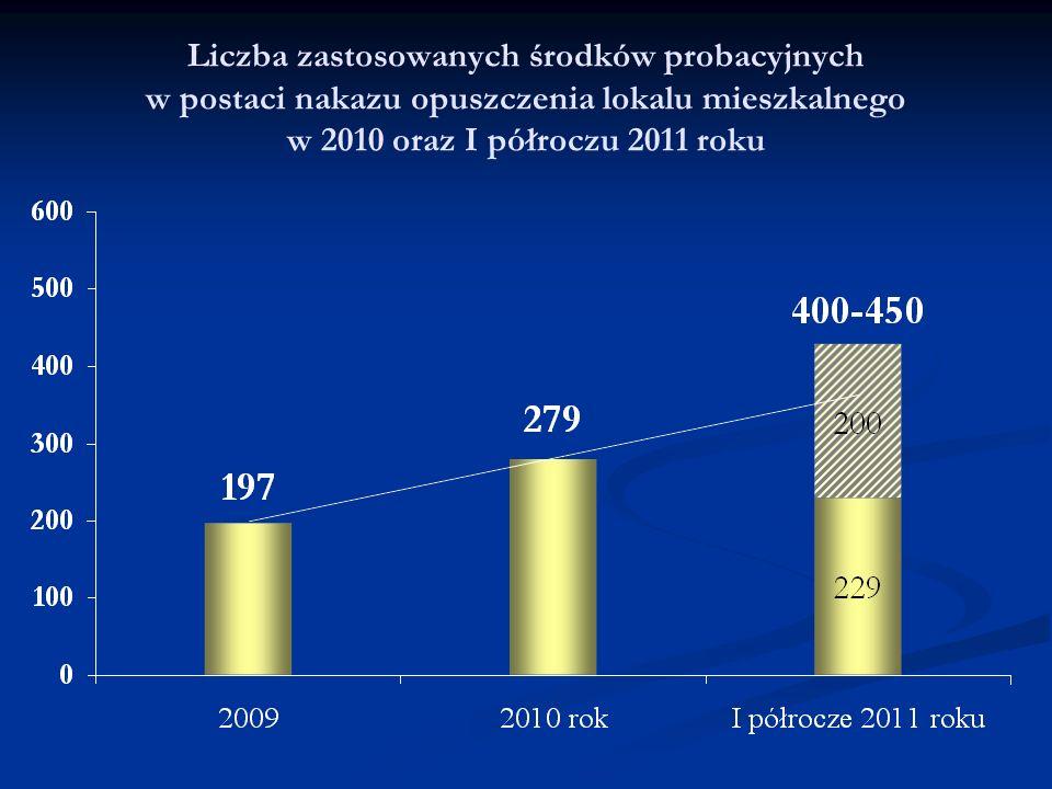 Liczba zastosowanych środków probacyjnych w postaci nakazu opuszczenia lokalu mieszkalnego w 2010 oraz I półroczu 2011 roku