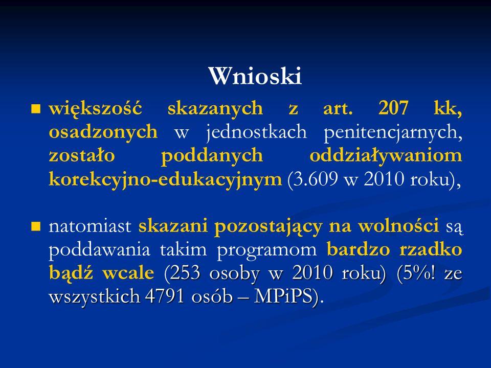 Wnioski większość skazanych z art. 207 kk, osadzonych w jednostkach penitencjarnych, zostało poddanych oddziaływaniom korekcyjno-edukacyjnym (3.609 w