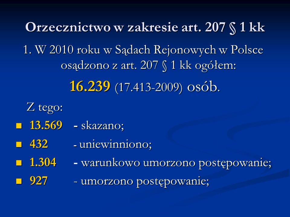 Orzecznictwo w zakresie art. 207 § 1 kk 1. W 2010 roku w Sądach Rejonowych w Polsce osądzono z art. 207 § 1 kk ogółem: 16.239 (17.413-2009) osób. 16.2
