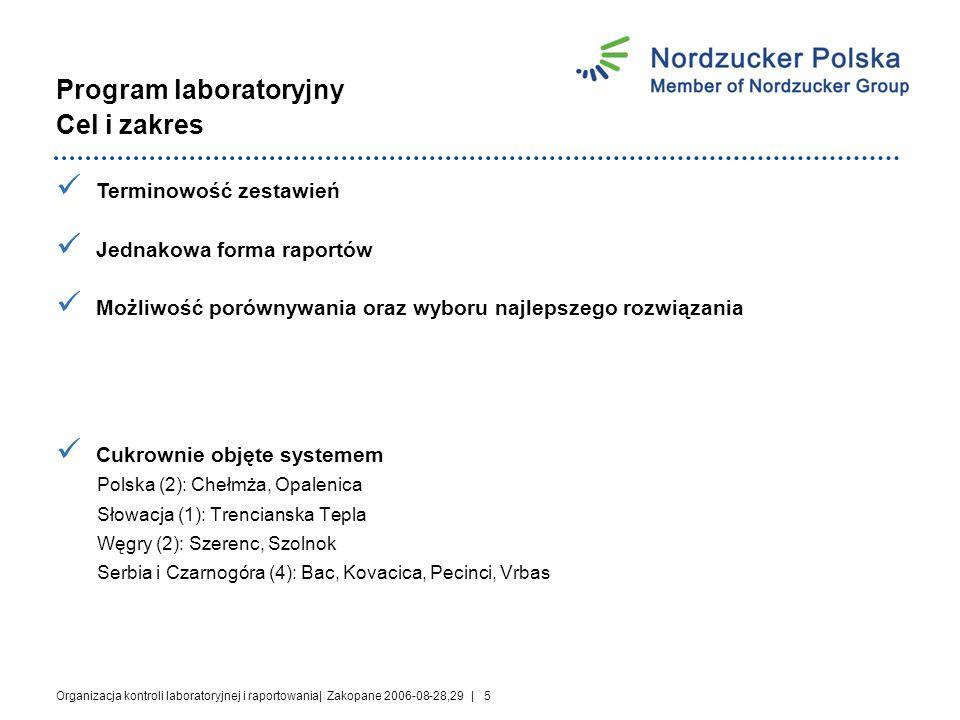 Organizacja kontroli laboratoryjnej i raportowania| Zakopane 2006-08-28,29 | 5 Program laboratoryjny Cel i zakres Cukrownie objęte systemem Polska (2): Chełmża, Opalenica Słowacja (1): Trencianska Tepla Węgry (2): Szerenc, Szolnok Serbia i Czarnogóra (4): Bac, Kovacica, Pecinci, Vrbas Terminowość zestawień Jednakowa forma raportów Możliwość porównywania oraz wyboru najlepszego rozwiązania