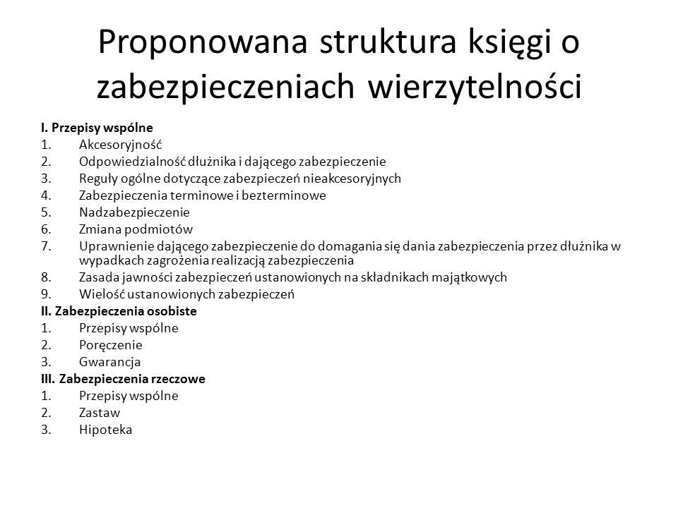 Proponowana struktura księgi o zabezpieczeniach wierzytelności I.