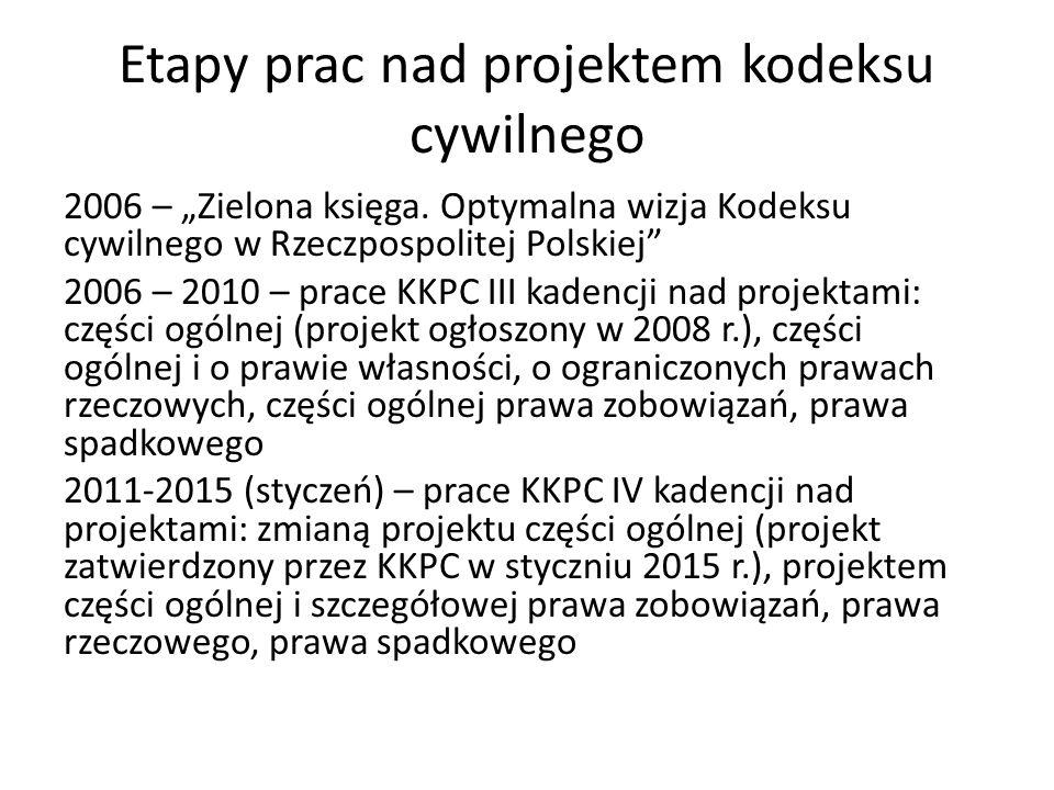 """Etapy prac nad projektem kodeksu cywilnego 2006 – """"Zielona księga."""