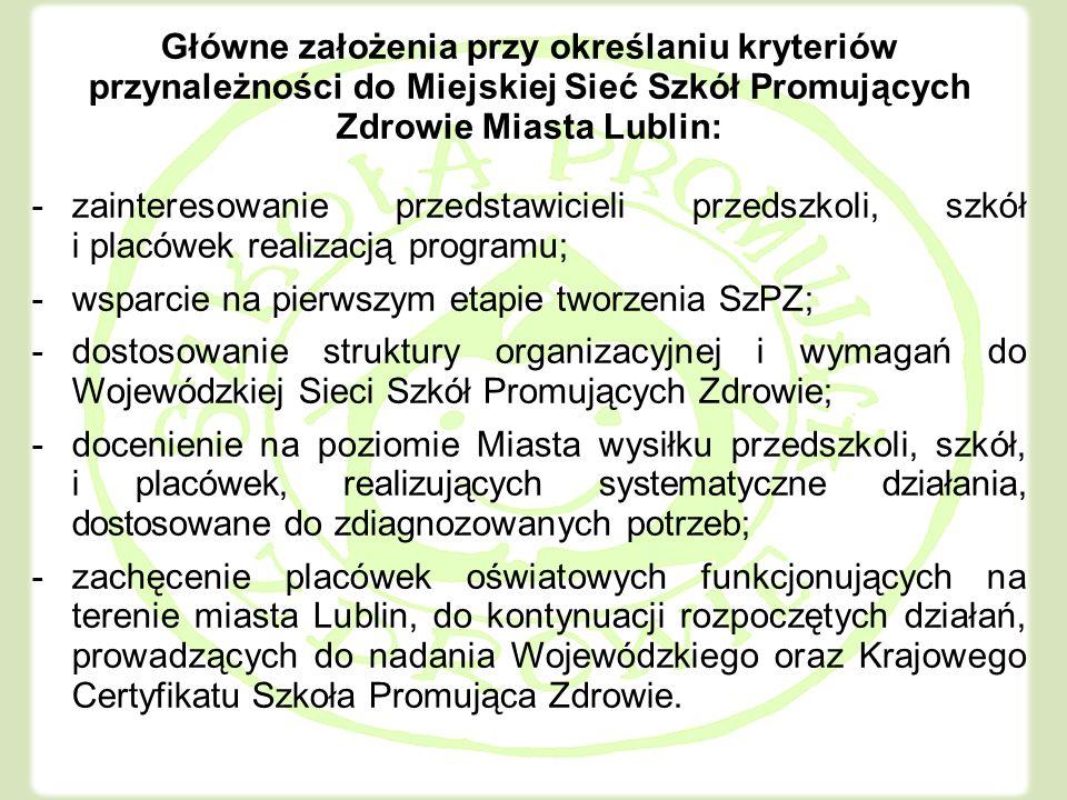 Główne założenia przy określaniu kryteriów przynależności do Miejskiej Sieć Szkół Promujących Zdrowie Miasta Lublin: -zainteresowanie przedstawicieli przedszkoli, szkół i placówek realizacją programu; -wsparcie na pierwszym etapie tworzenia SzPZ; -dostosowanie struktury organizacyjnej i wymagań do Wojewódzkiej Sieci Szkół Promujących Zdrowie; -docenienie na poziomie Miasta wysiłku przedszkoli, szkół, i placówek, realizujących systematyczne działania, dostosowane do zdiagnozowanych potrzeb; -zachęcenie placówek oświatowych funkcjonujących na terenie miasta Lublin, do kontynuacji rozpoczętych działań, prowadzących do nadania Wojewódzkiego oraz Krajowego Certyfikatu Szkoła Promująca Zdrowie.